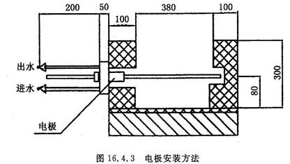 全电熔玻璃窑炉 玻璃池窑的电辅助加热 玻璃的电熔化
